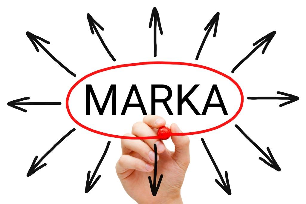 marka_nedir_